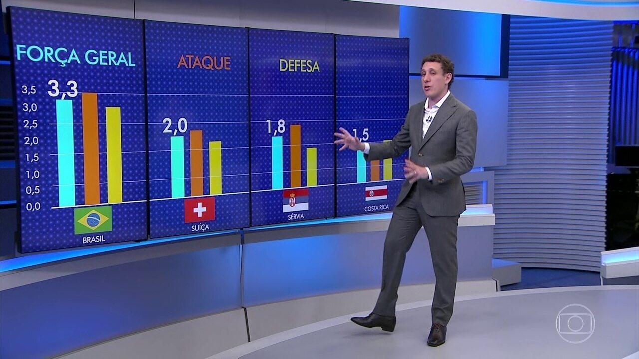 Samy Dana explica a estratégia matemática para ganhar o Bolão da Copa