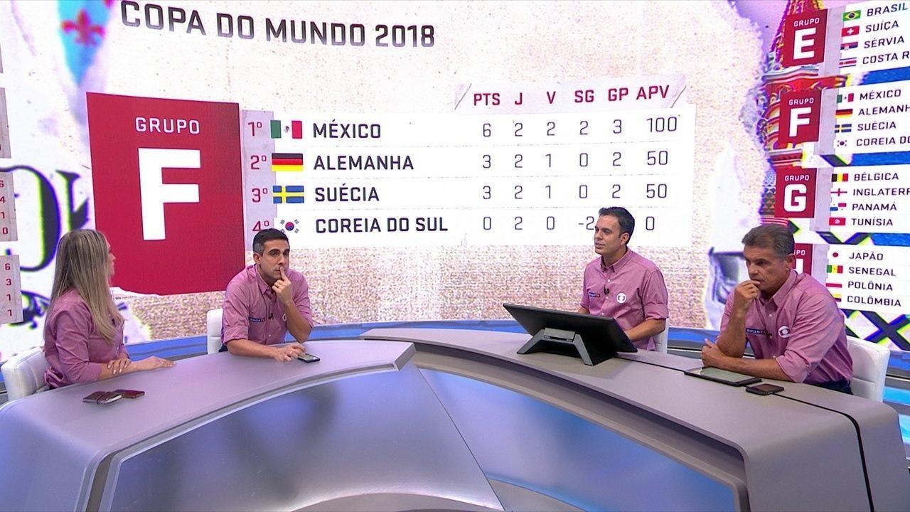 0638df6c0e Troca de Passes explica critérios em caso de empate triplo no Grupo F da  Copa do