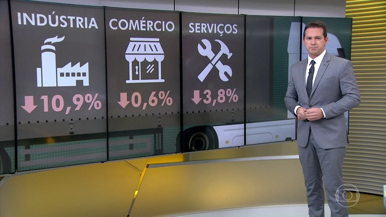 Setor de serviços tem a maior queda desde 2011