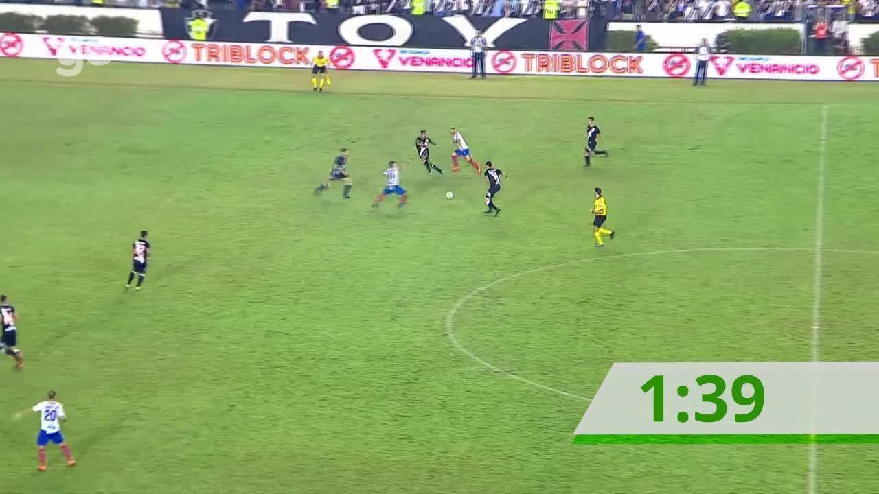Bola fica mais parada do que em jogo nos acréscimos de Vasco x Bahia