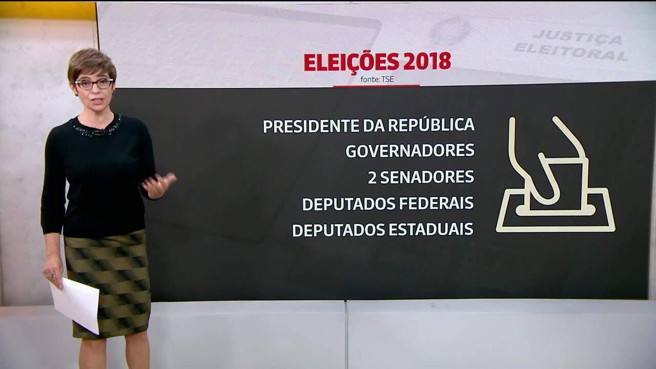 Prévia-Painel: Renata Lo Prete mostra calendário eleitoral; campanha será mais curta