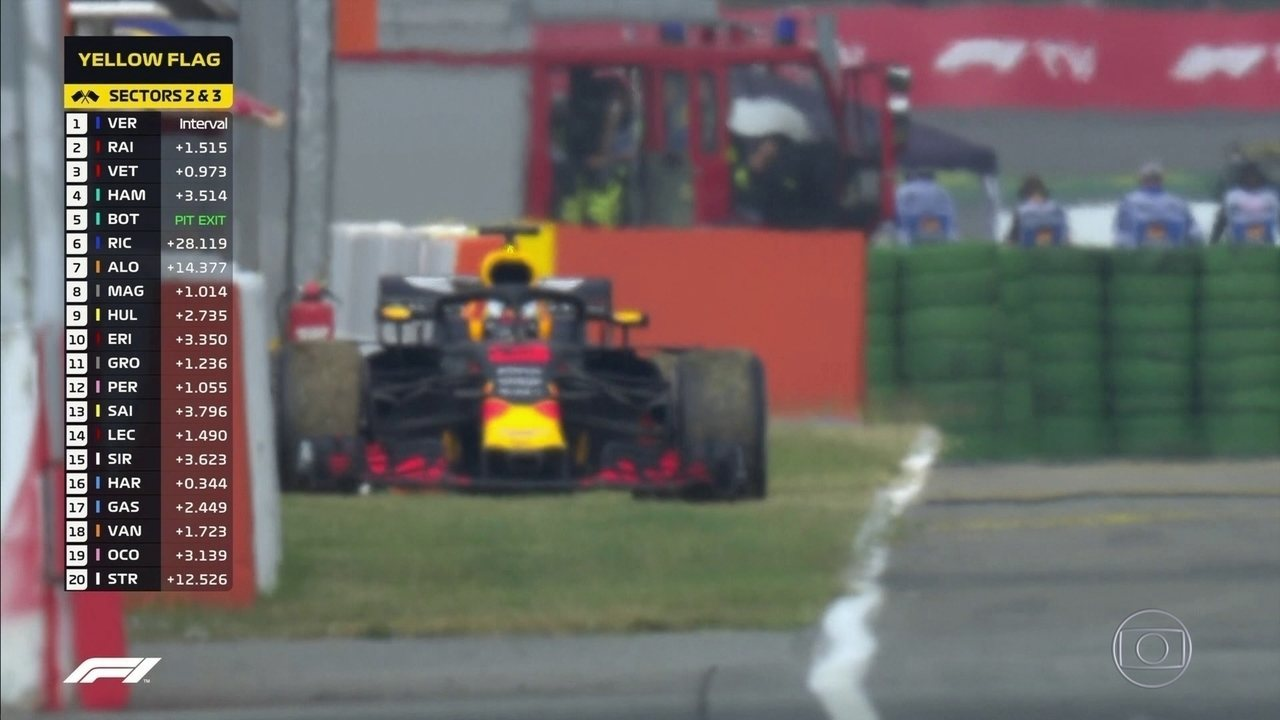 Bottas vai para os boxes e Ricciardo vai para grama no GP da Alemanha