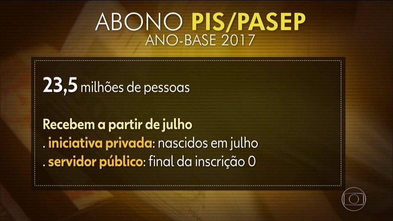 Começa nesta quinta (26) o pagamento do abono do PIS/Pasep referente ao ano passado