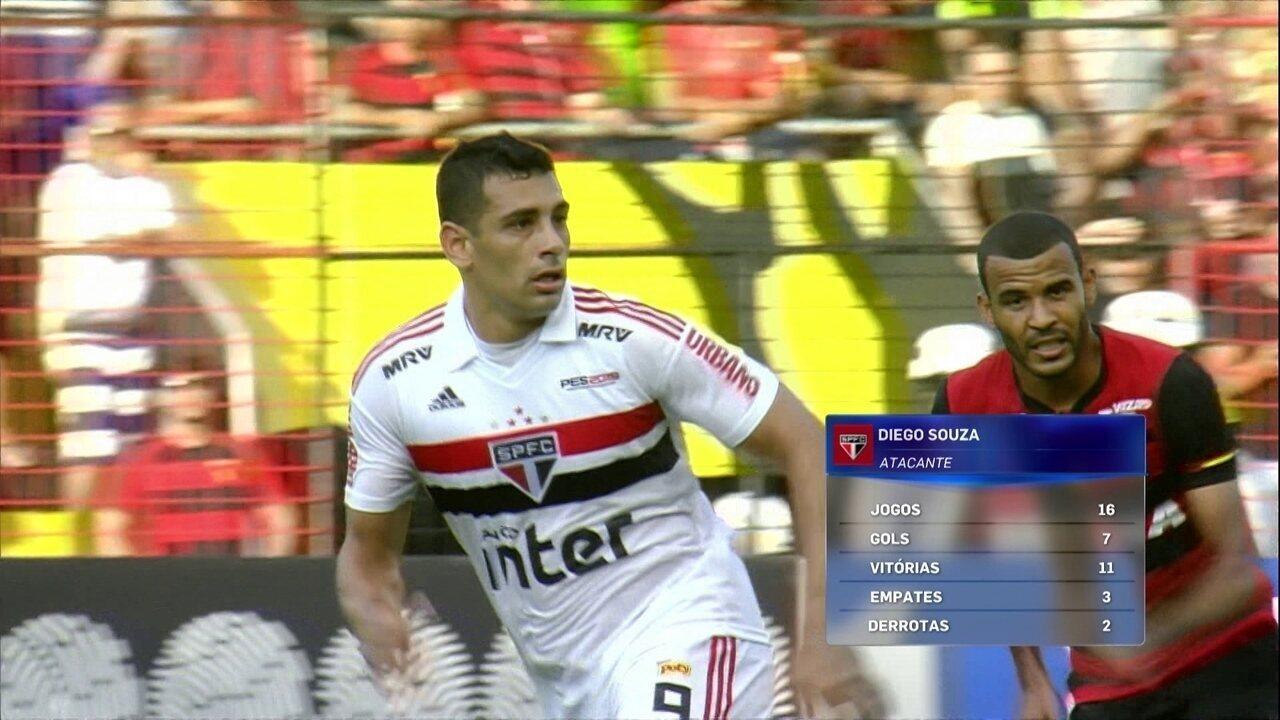 Diego Souza termina primeiro turno sem levar cartões pela primeira vez na carreira