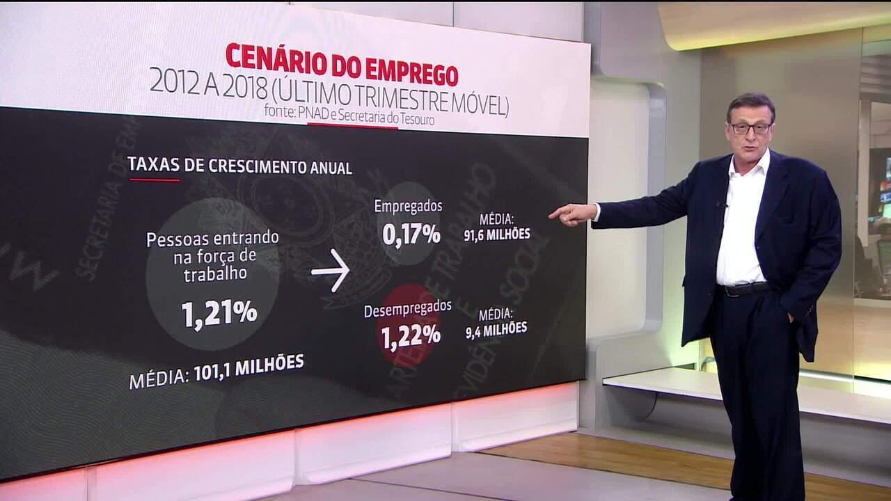 Um dos principais desafios do próximo presidente é organizar a economia do Brasil