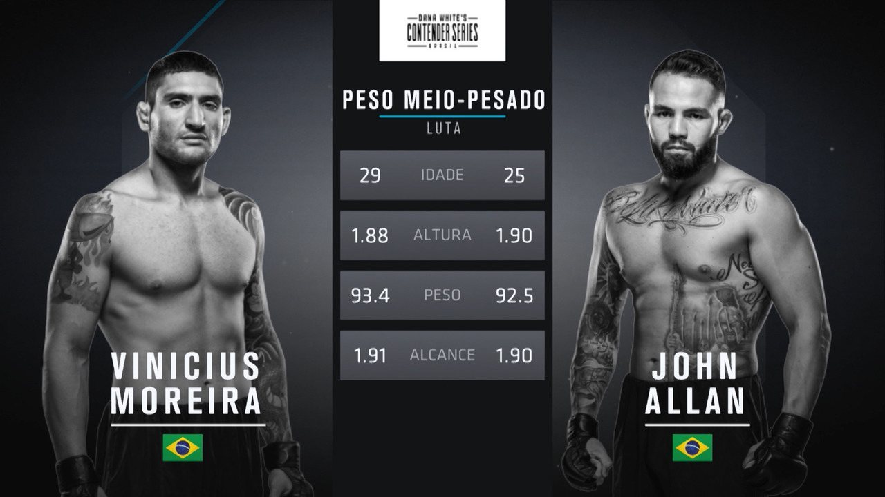 The Contender Series Brasil 1 - Vinicius Moreira x John Allan
