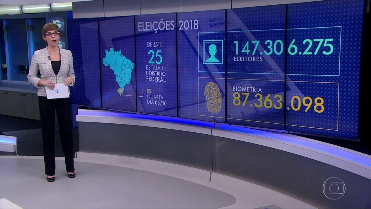 Globo promove debates entre candidatos a governador em 25 estados e no DF