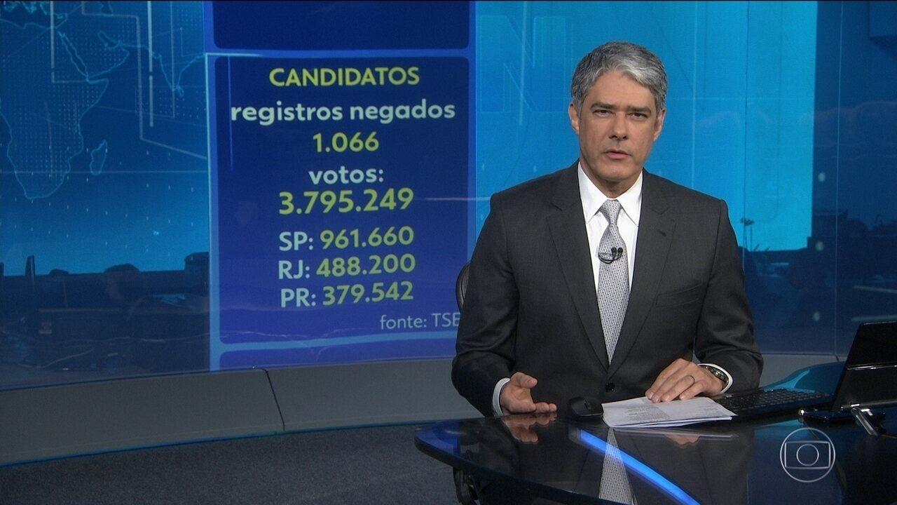 Mais de mil candidatos com registros negados receberam 3,7 milhões de votos