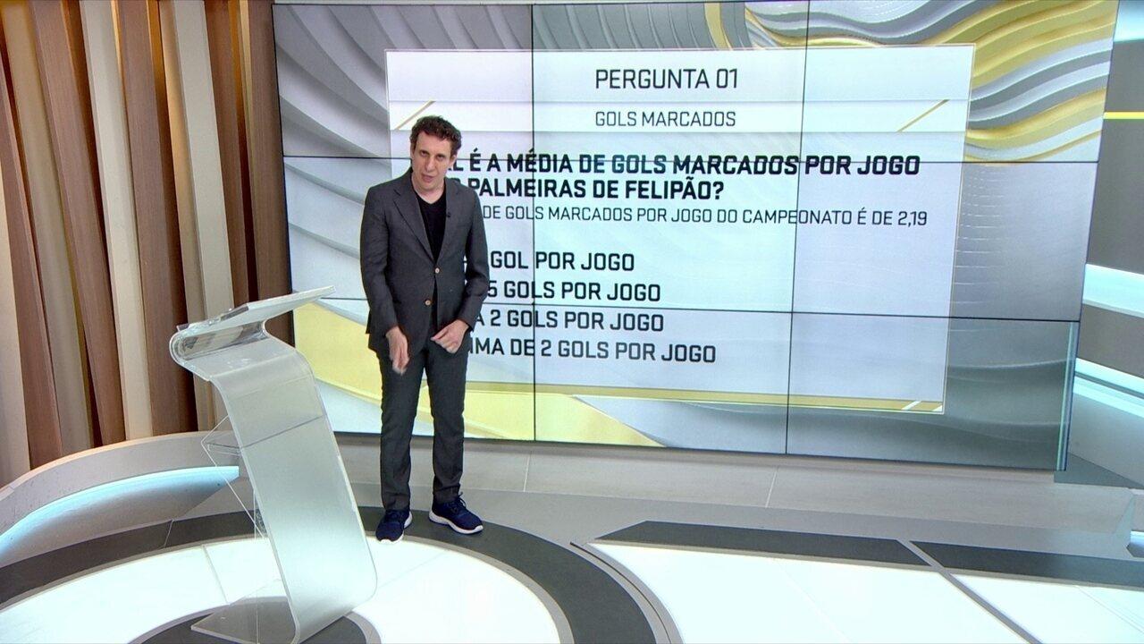 Estudo de Campo: O que mudou no Palmeiras de Felipão