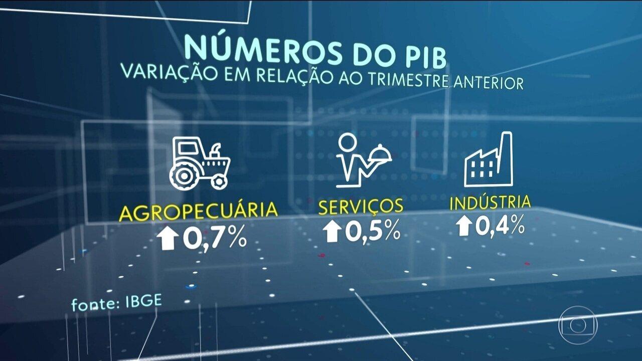 IBGE anuncia desempenho da economia brasileira no terceiro trimestre