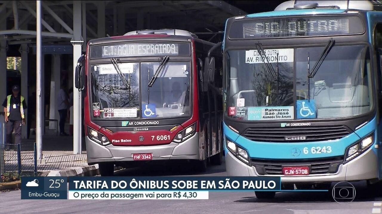 Veja A Evolução Do Preço Da Tarifa De ônibus Em São Paulo Nos