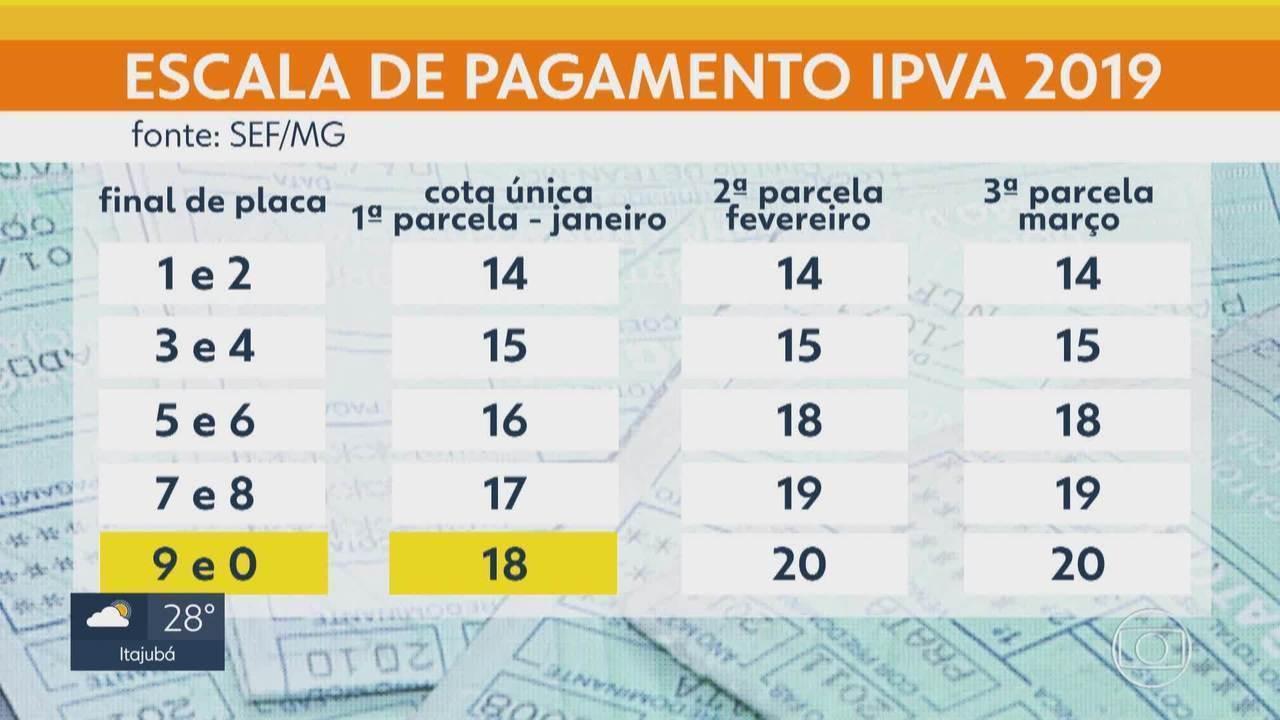 Category: Brazil News | Site4News
