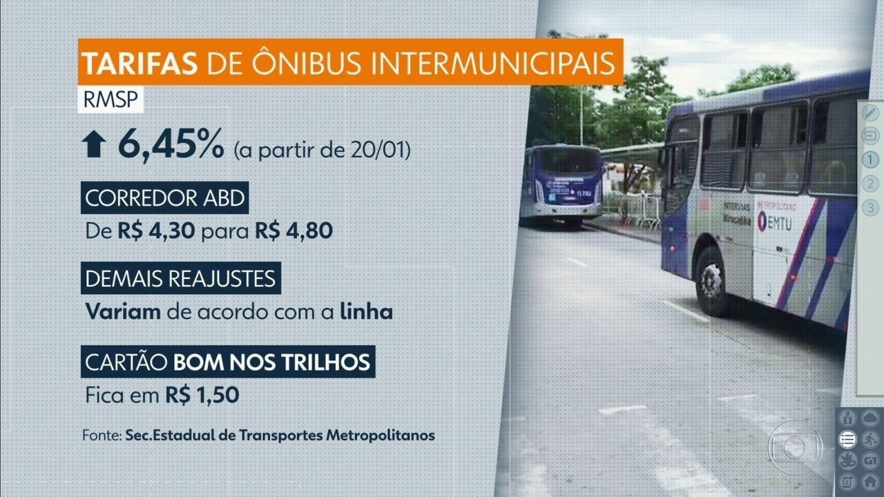 Passagem de ônibus intermunicipais sobe amanhã