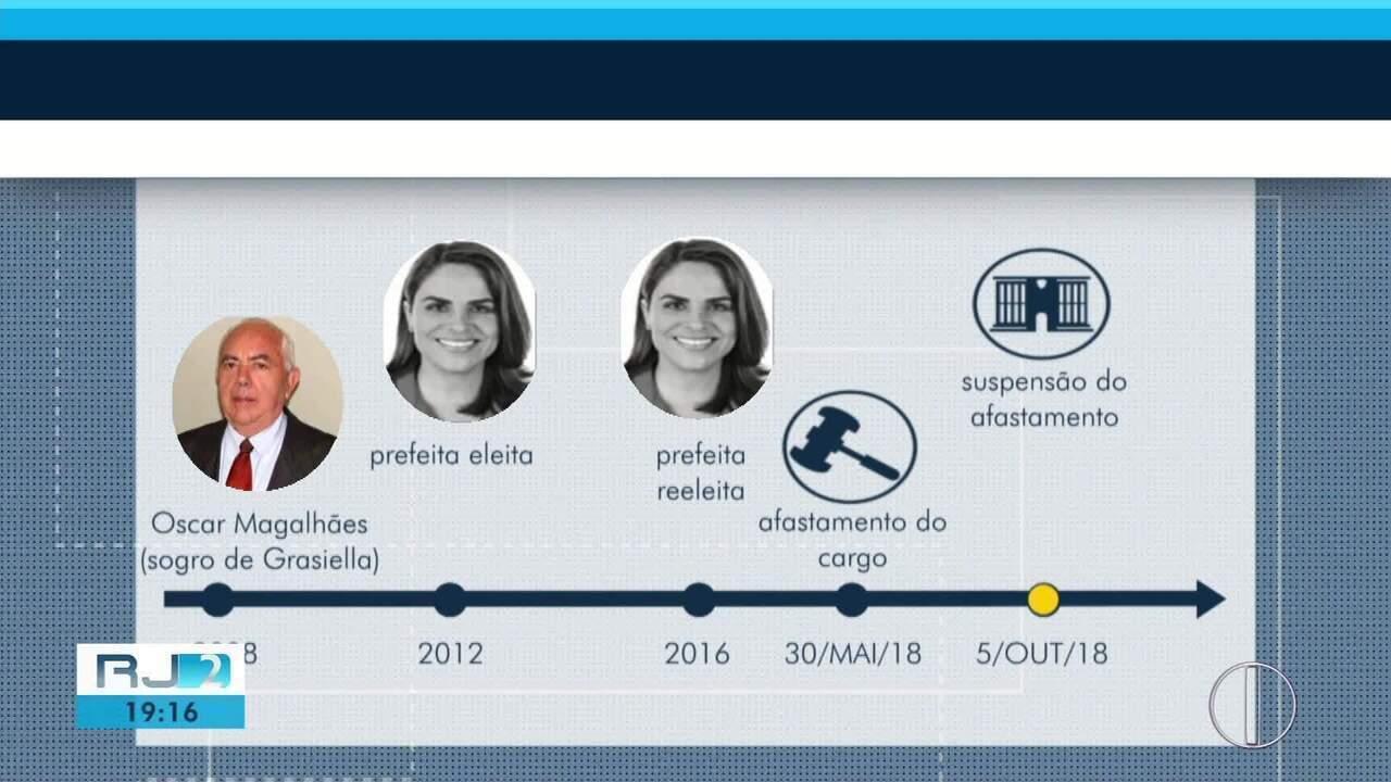 Grasiella Magalhães é afastada do cargo de prefeita de Iguaba Grande, RJ, mais uma vez