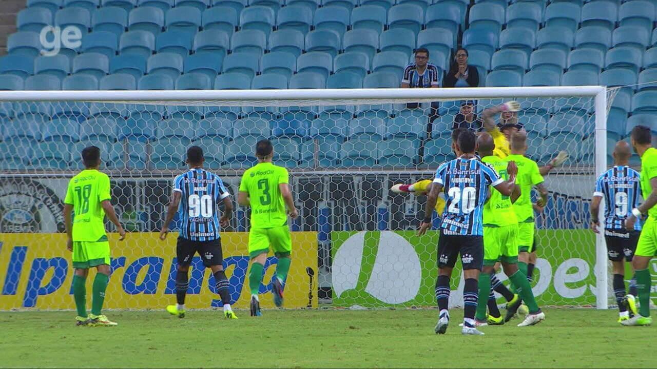 Confira os melhores momentos entre Grêmio 0 x 0 Juventude