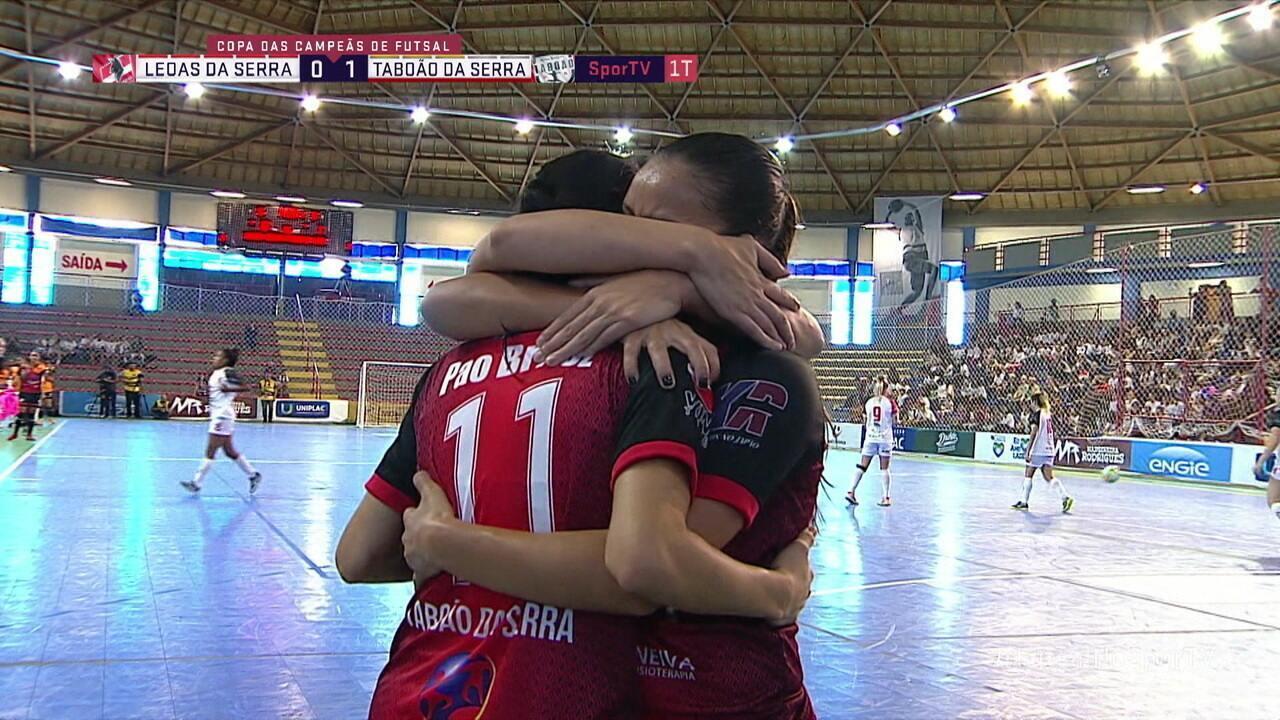 Os gols de Leoas 2 x 3 Taboão pela Copa das Campeãs de Futsal