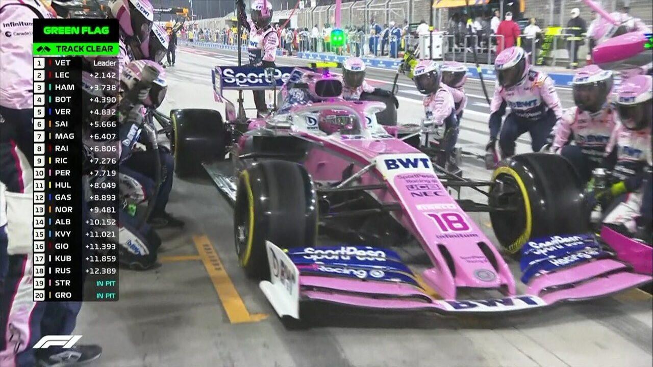 Stroll e Grosjean fazem parada nos boxes