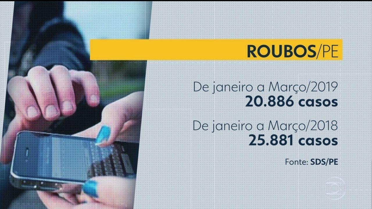Pernambuco tem redução no número de roubos no primeiro trimestre de 2019