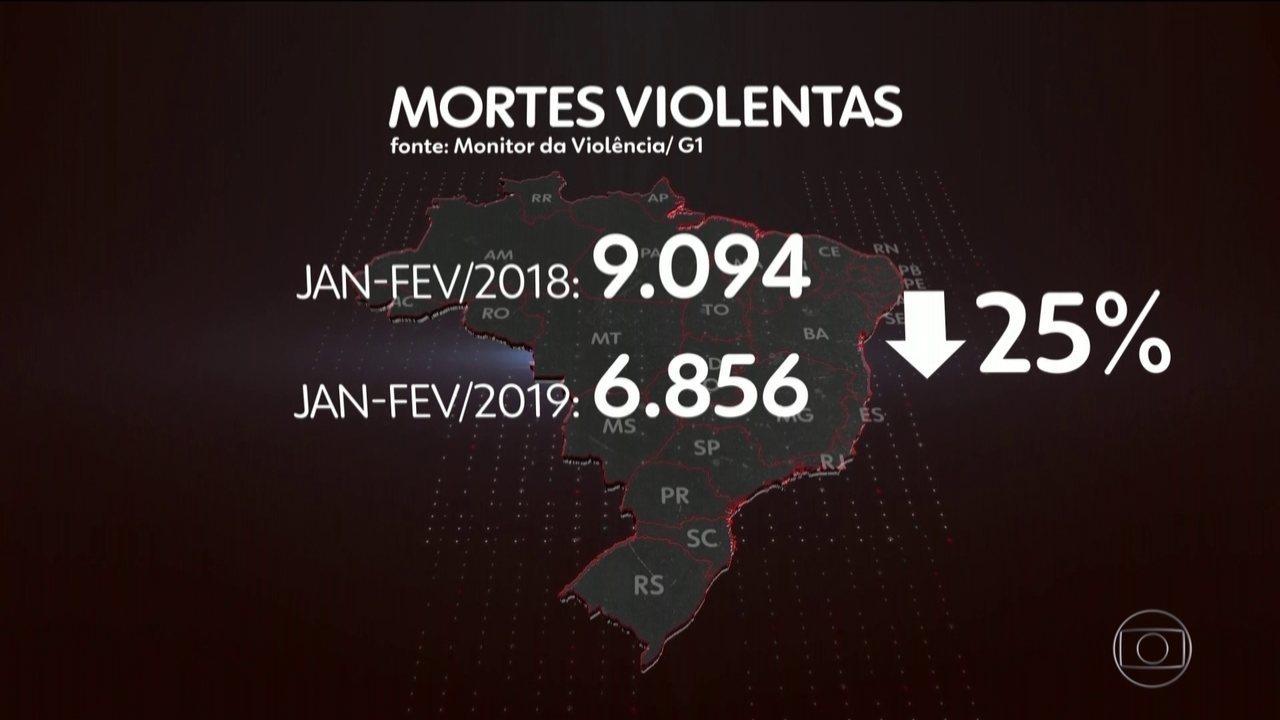 Levantamento mostra que o número de homicídios no Brasil caiu 25% no início de 2019