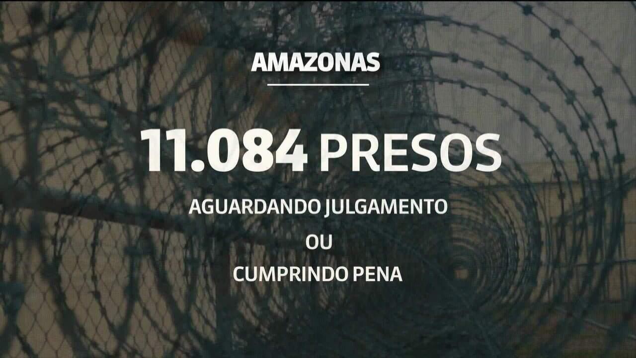 Após massacre de 2017, Amazonas reduz superlotação para 137%