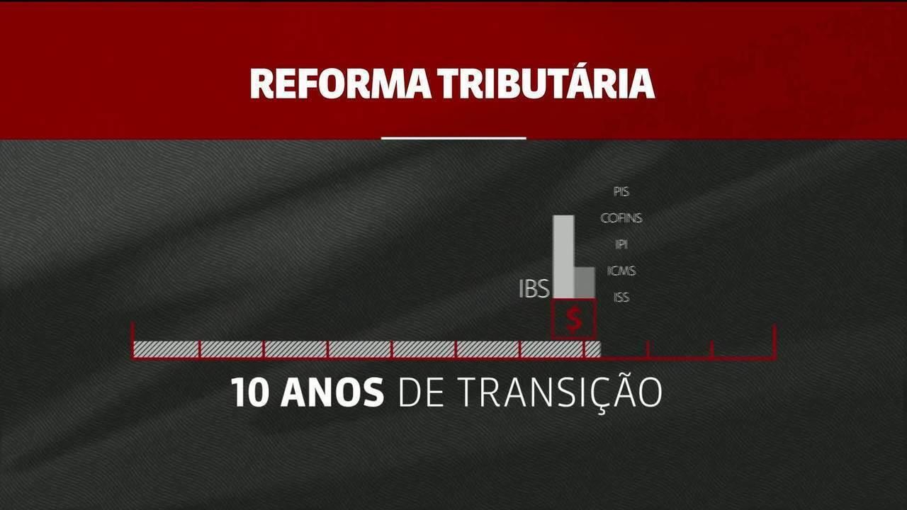 Proposta de reforma tributária segue para comissão especial da Câmara