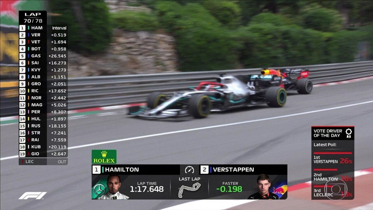 Briga boa entre Hamilton e Verstappen na reta final da corrida