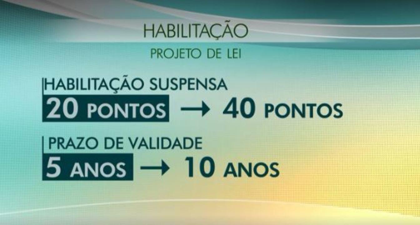 Presidente Jair Bolsonaro entrega projeto com mudanças nas regras da CNH