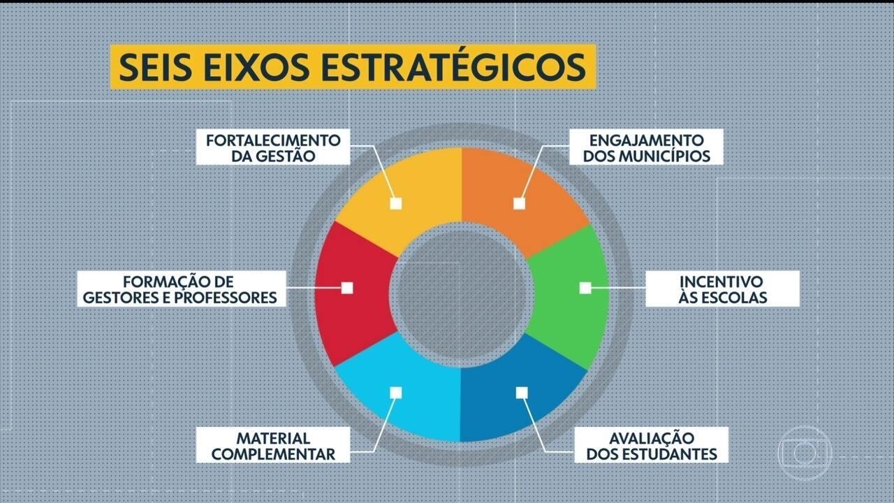Programa estadual busca incentivar a alfabetização em Pernambuco