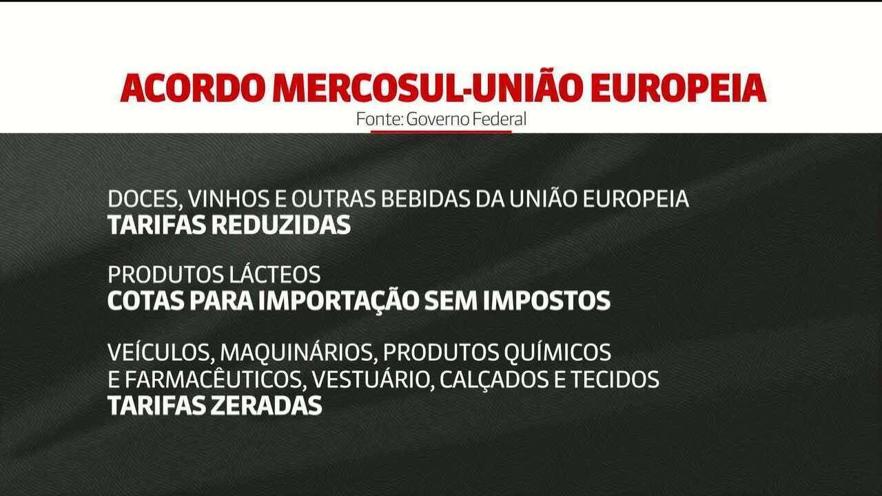 Mercosul e União Europeia fecham acordo comercial após 20 anos de negociação