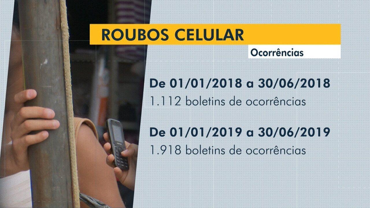 Rio Branco registrou mais de 1,9 mil roubos de celulares este ano