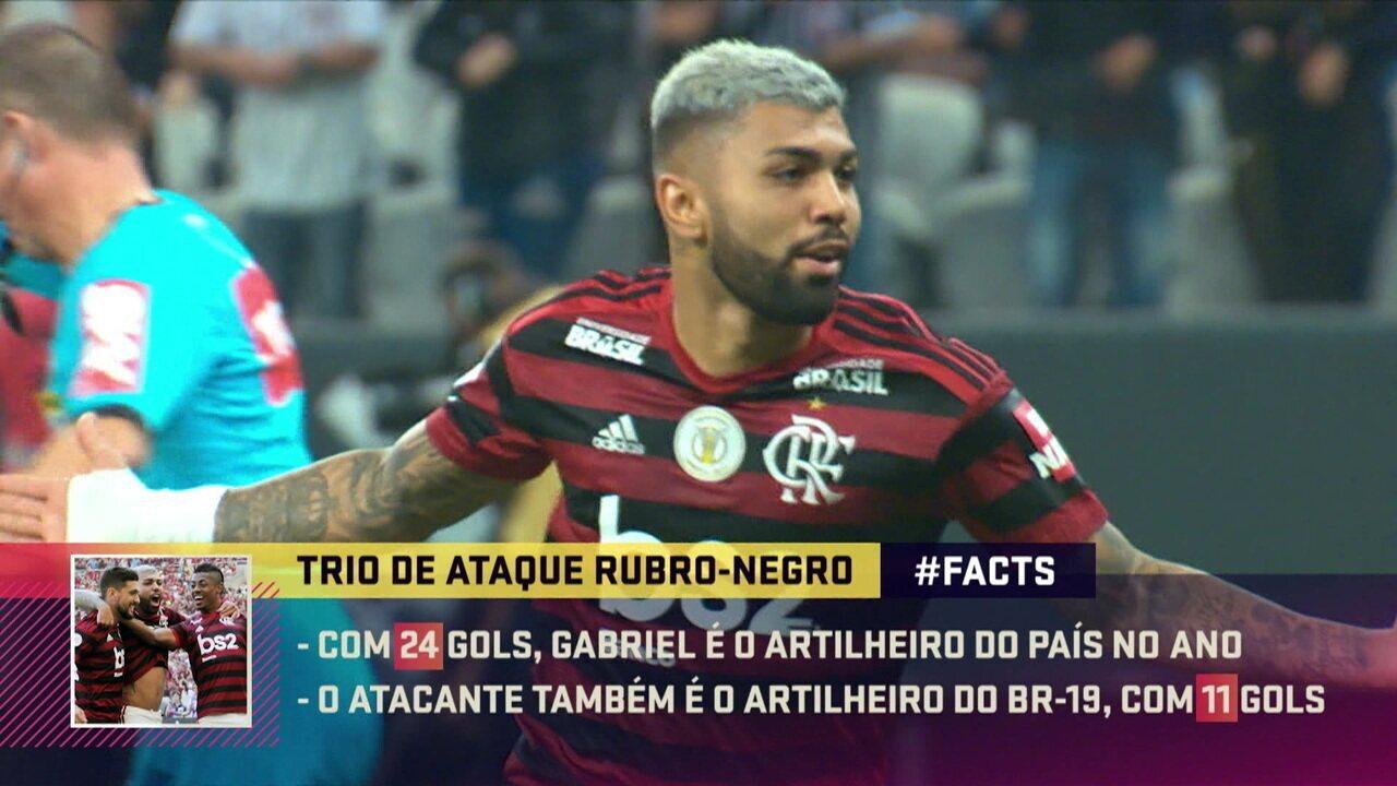 Comentaristas falam sobre trio do Flamengo que tem mais gols que 18 times da Série A