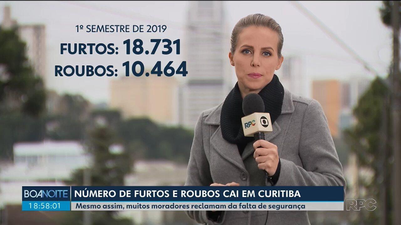 Número de furtos e roubos cai em Curitiba