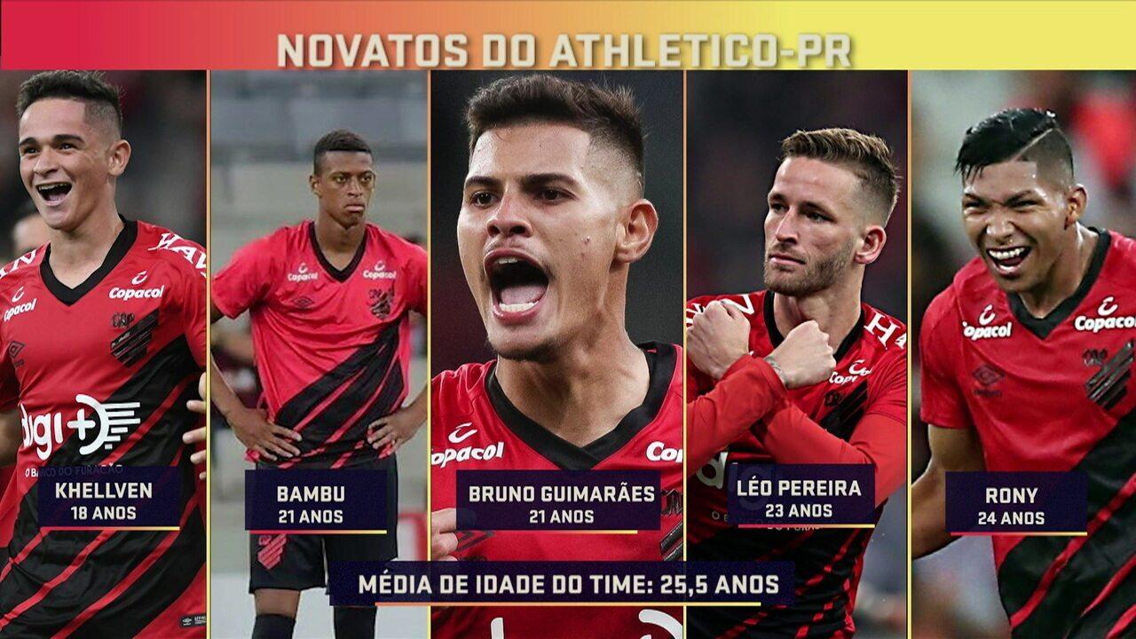 Comentaristas comparam a juventude do Athletico-PR à experiência do Internacional