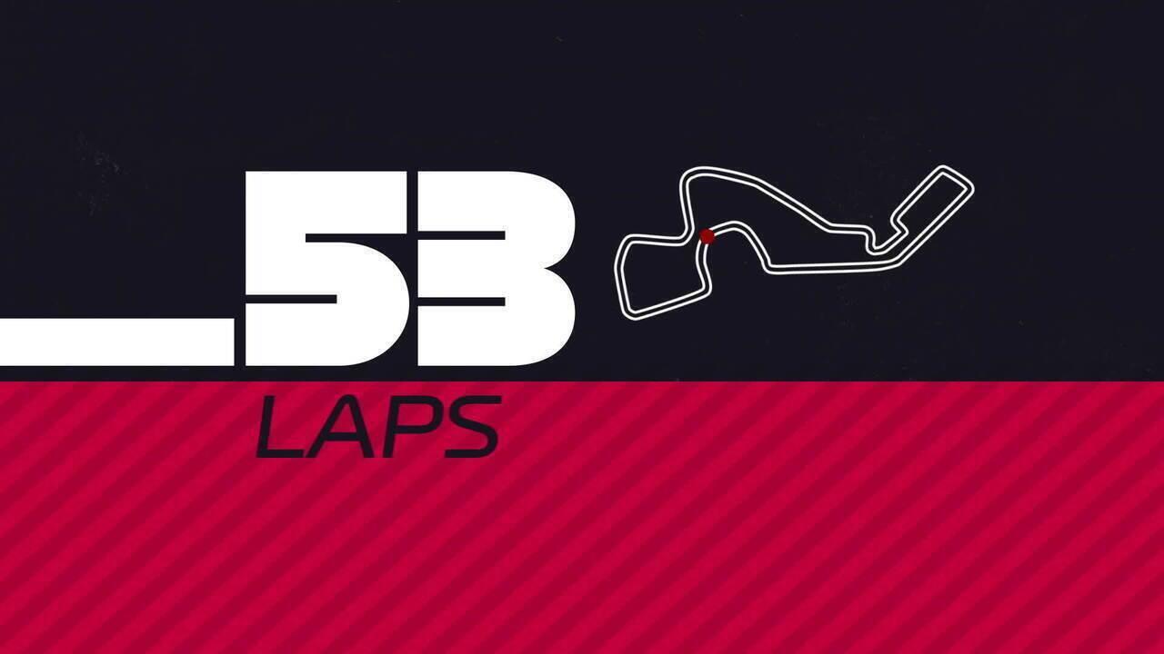 Informações sobre o Autódromo de Sochi, sede do GP da Rússia