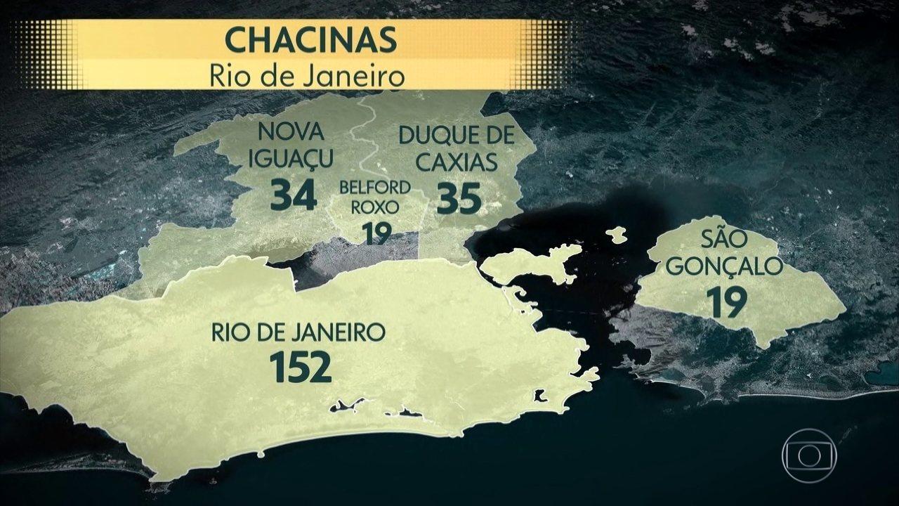 G1 no Jornal Hoje: Estado do Rio tem mais de 400 chacinas, com mais de 1.300 mortos em 10 anos