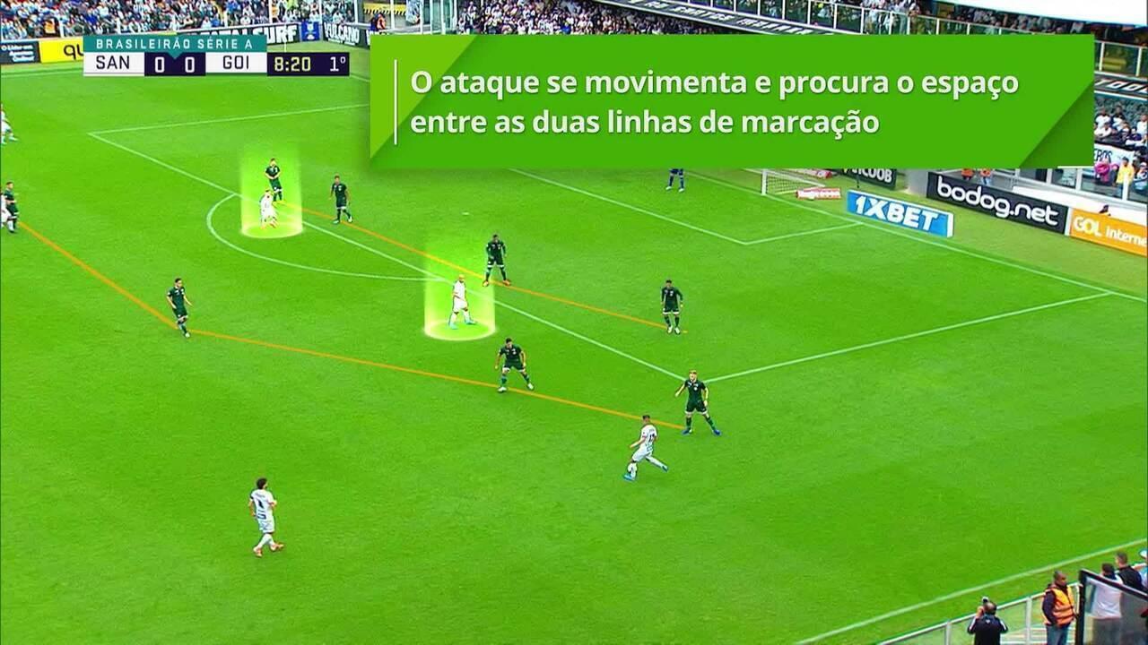 Santos de Sampaoli: As ideias do treinador para o ataque