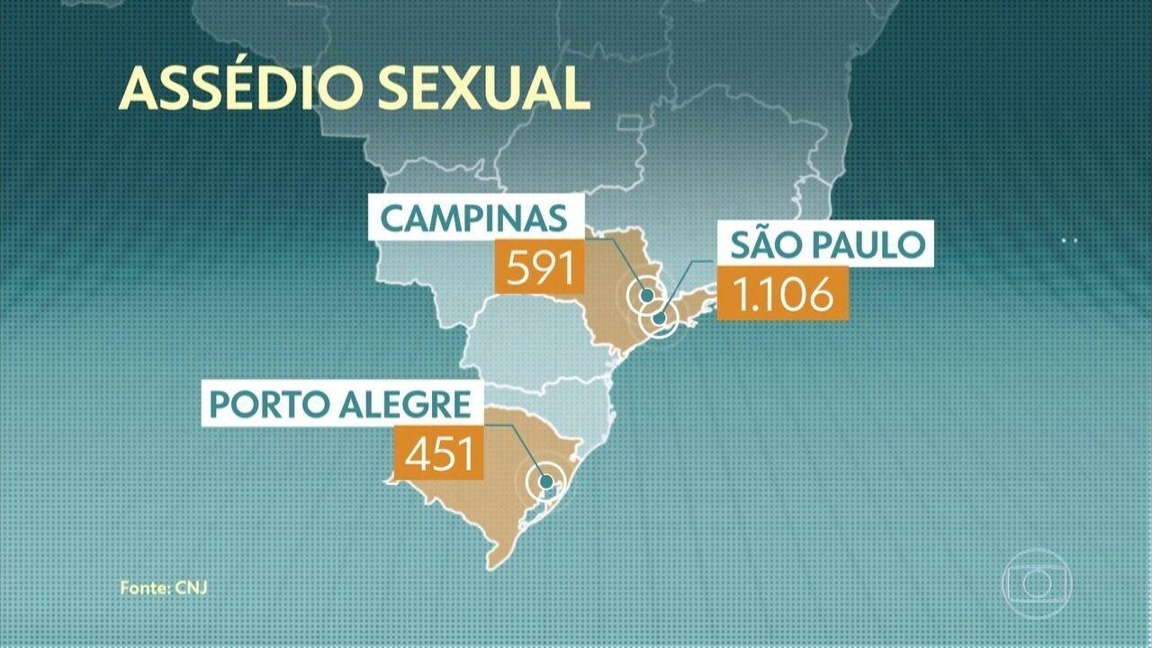 Um caso de assédio moral ou sexual é registrado a cada quatro minutos, nos TRTs