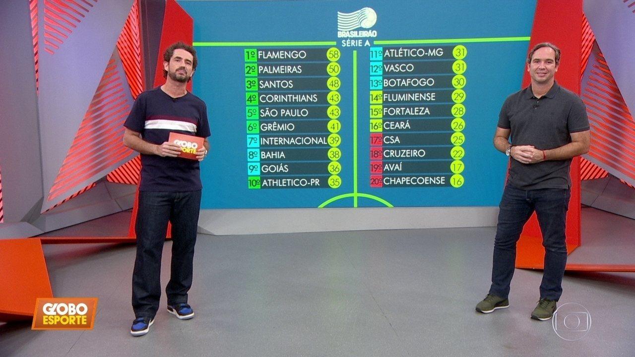 Globo Esporte SP - ÍNTEGRA - Segunda-feira 14/10/2019 - Globo Esporte SP - ÍNTEGRA - Segunda-feira 14/10/2019
