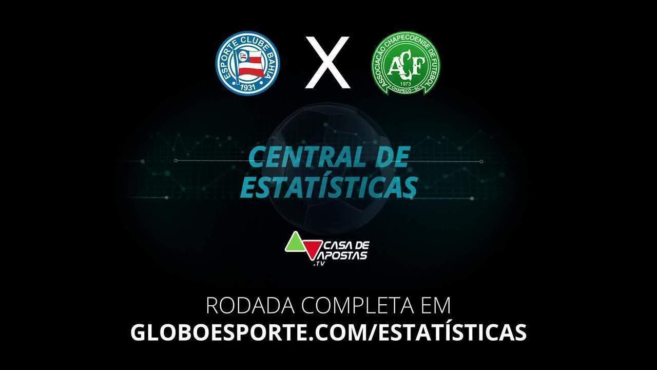 Central de Estatísticas: Podcast avalia favorito para Grêmio x CSA