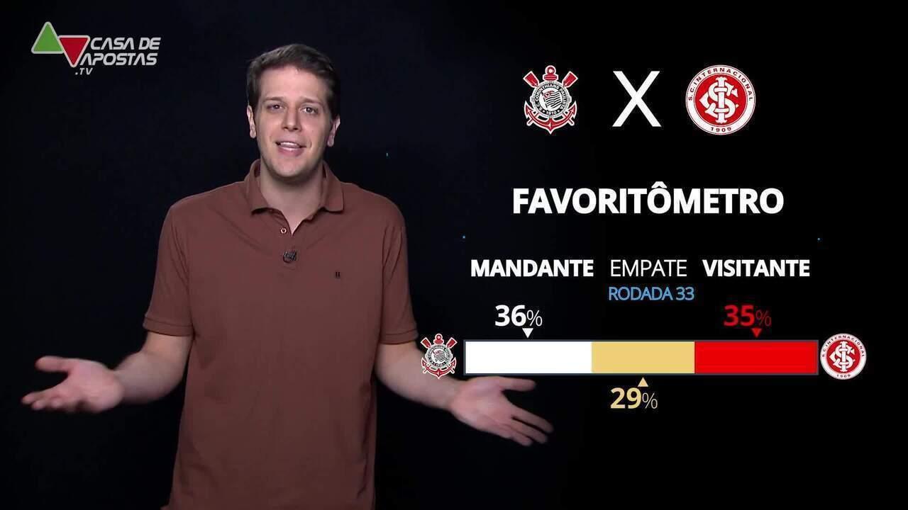 Central de Estatísticas 33ª rodada - Corinthians x Internacional