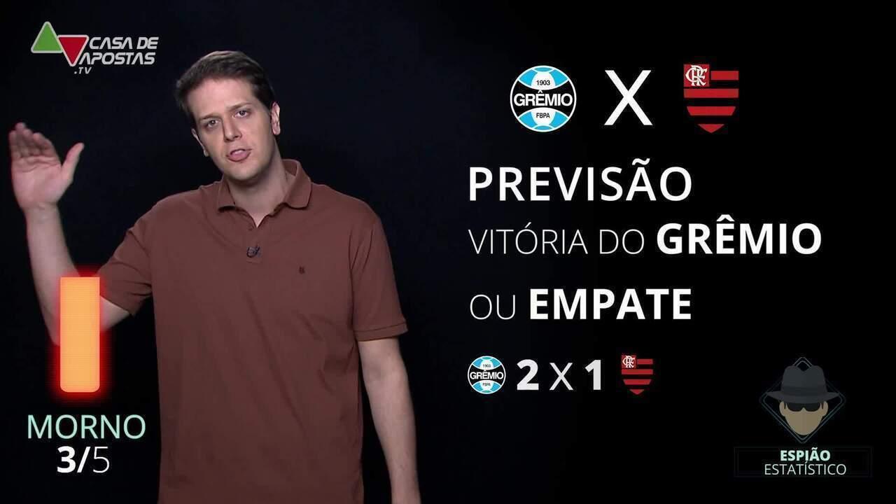Veja a probabilidade do Grêmio vencer o Flamengo