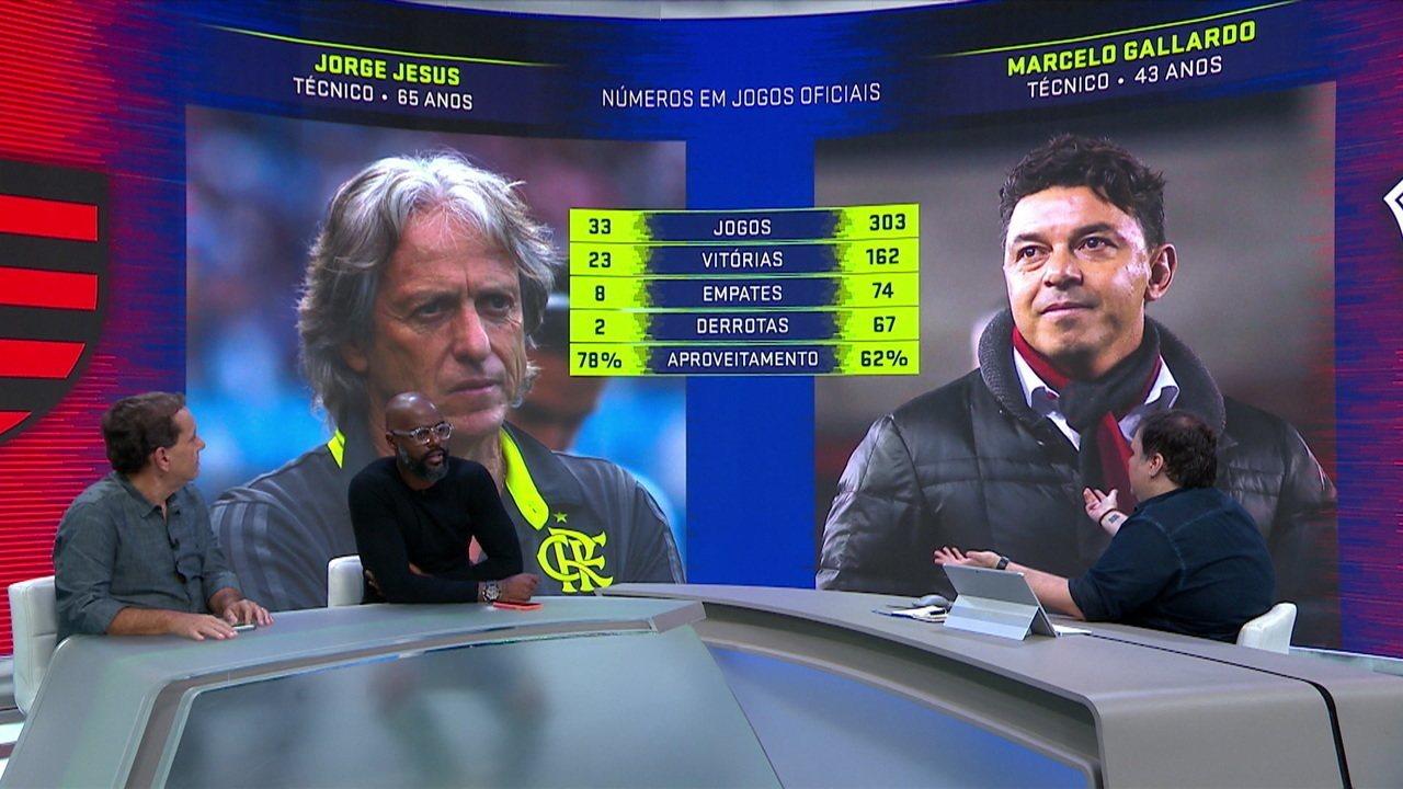 Resultado de imagem para Jorge Jesus y Muneco Gallardo Libertadores en Lima