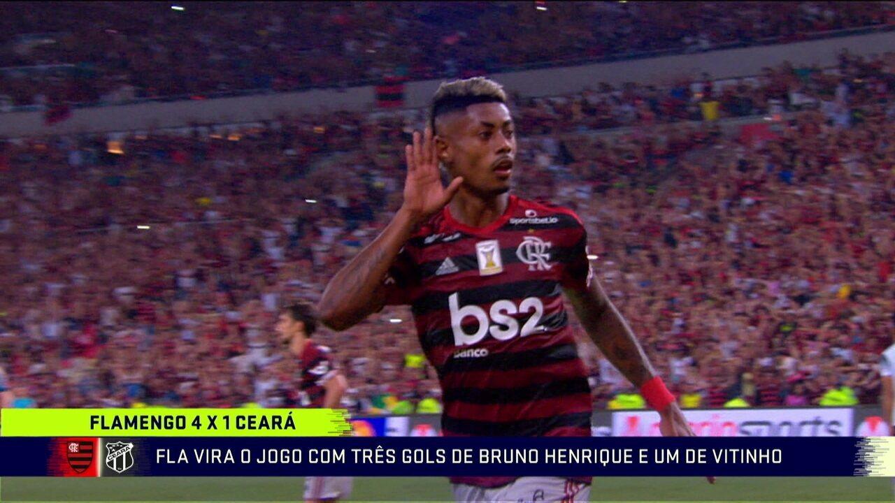 Troca de Passes comenta a vitória do Flamengo contra o Ceará no Maracanã