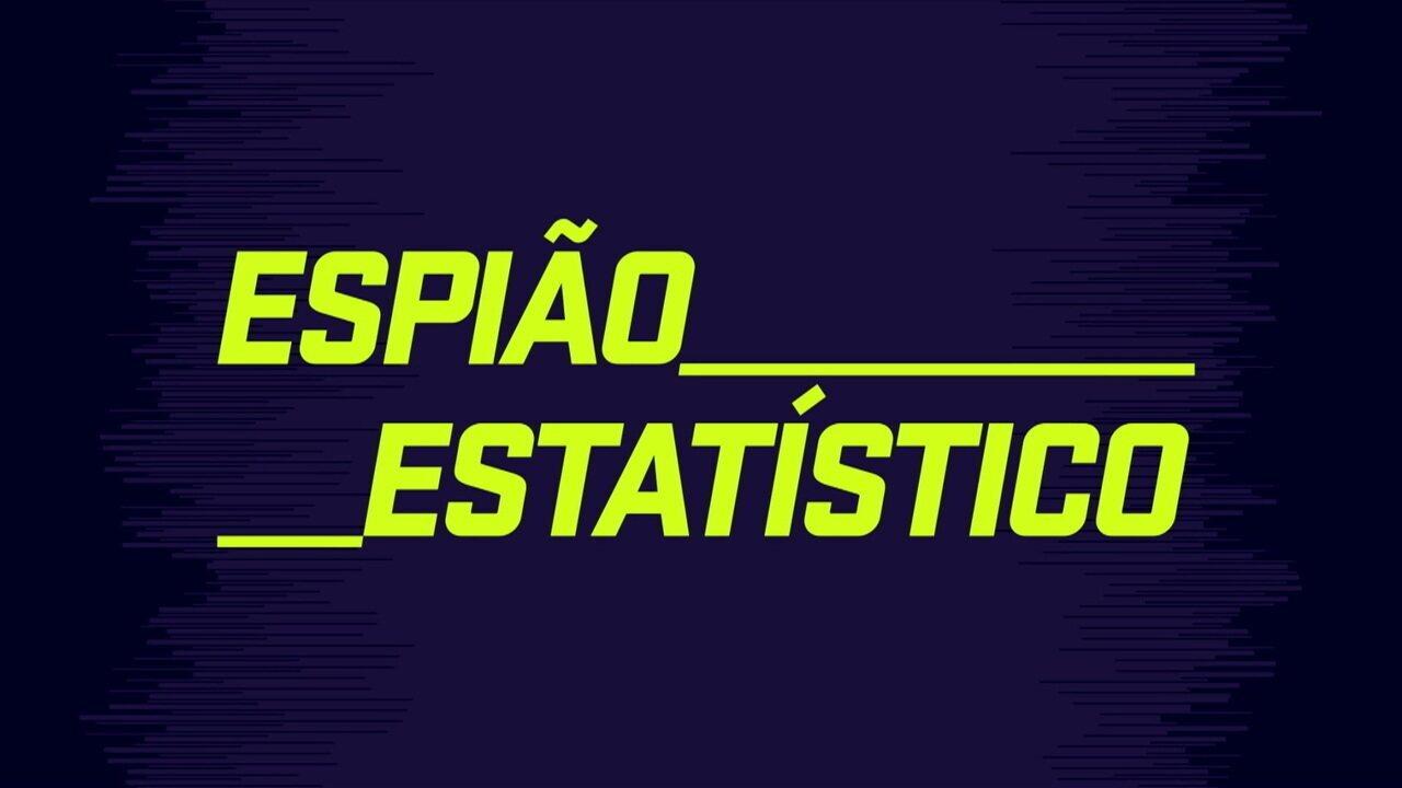 Espião estatístico aborda os times que lutam contra o rebaixamento no Troca de Passes