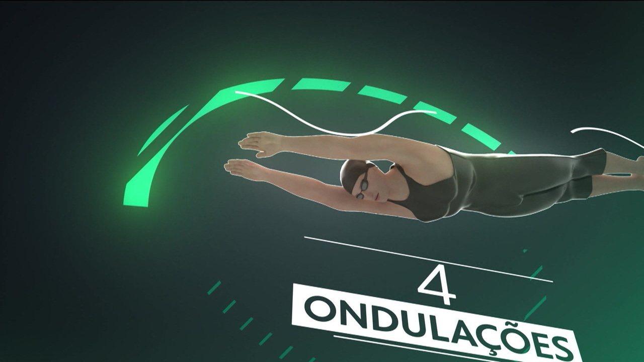 Relembre o recorde de Cesar Cielo na natação