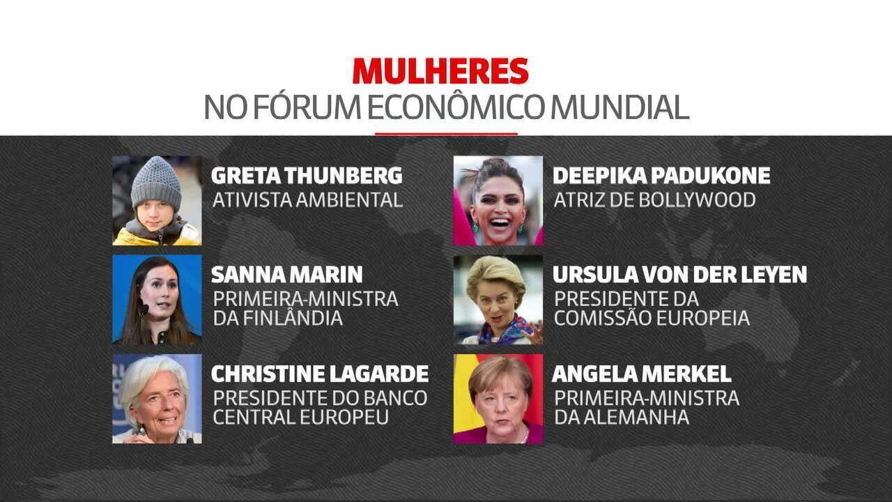 Questão ambiental estará no centro das discussões do Fórum Econômico de Davos