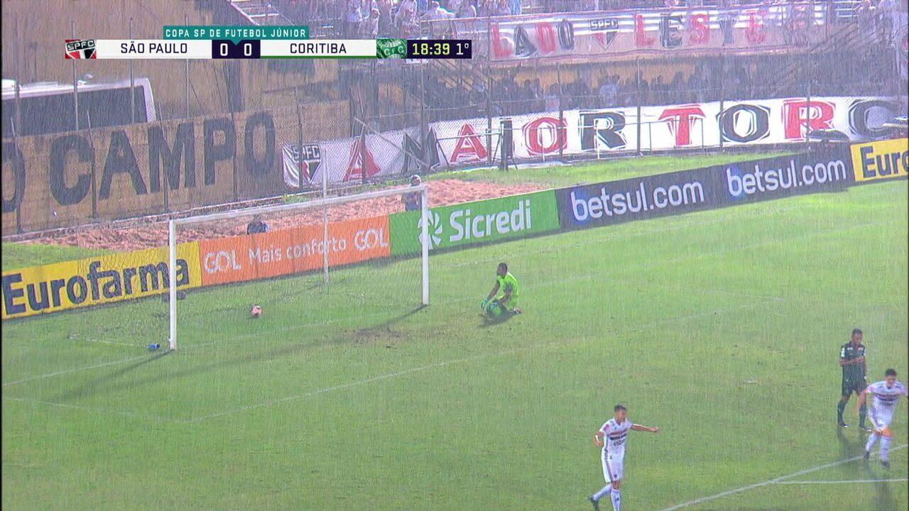 Melhores momentos de São Paulo 3 x 1 Coritiba pela Copa SP de Futebol Júnior