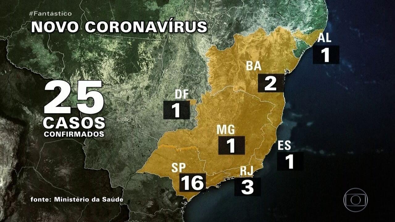 Novo coronavírus no Brasil: número de infectados sobe para 24 após cinco confirmações