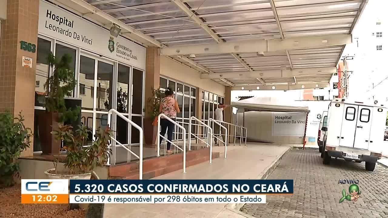Coronavírus no Ceará: 5.320 casos confirmados