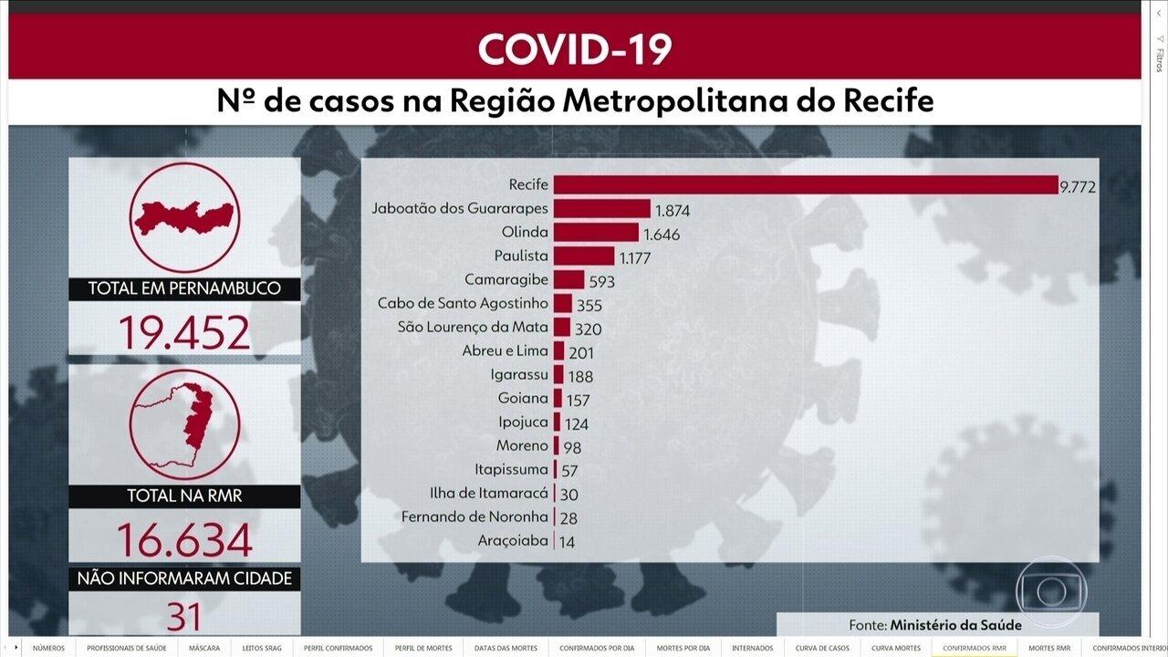 Com mais 964 casos e 55 mortes por Covid-19, Pernambuco chega a ...